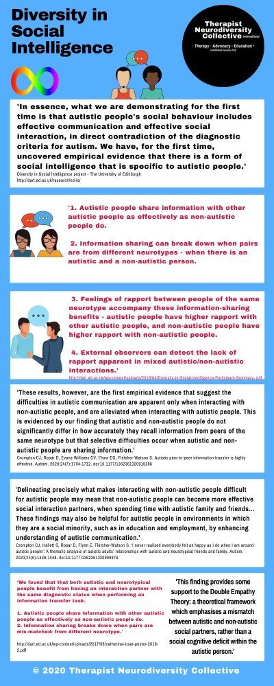 Diversity in Social Intelligence
