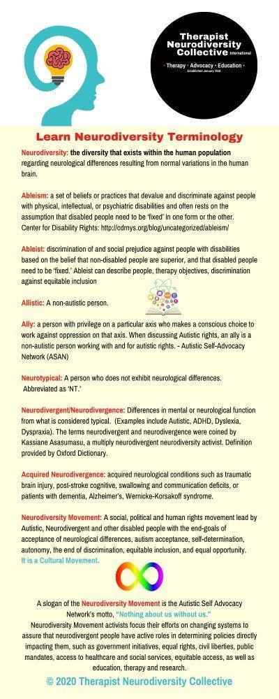 Learn Neurodiversity Terminology
