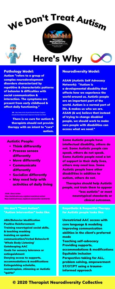 We Don't Treat Autism